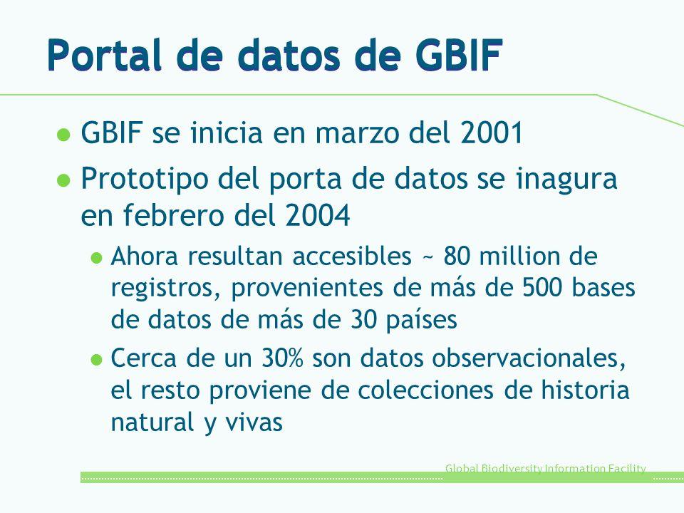 Global Biodiversity Information Facility Portal de datos de GBIF l GBIF se inicia en marzo del 2001 l Prototipo del porta de datos se inagura en febrero del 2004 l Ahora resultan accesibles ~ 80 million de registros, provenientes de más de 500 bases de datos de más de 30 países l Cerca de un 30% son datos observacionales, el resto proviene de colecciones de historia natural y vivas