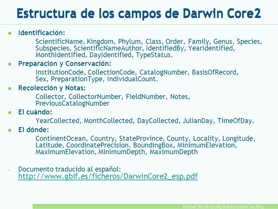 Global Biodiversity Information Facility Estructura de los campos de Darwin Core2 l Identificación: ScientificName, Kingdom, Phylum, Class, Order, Fam