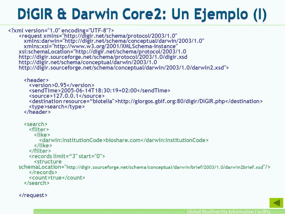 Global Biodiversity Information Facility DiGIR & Darwin Core2: Un Ejemplo (I) 0.95 2005-06-14T18:30:19+02:00 127.0.0.1 http://giorgos.gbif.org:80/digir/DiGIR.php search bioshare.com true