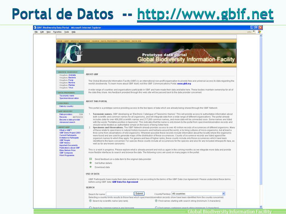Global Biodiversity Information Facility Portal de Datos -- http://www.gbif.nethttp://www.gbif.net Portal de Datos -- http://www.gbif.nethttp://www.gbif.net