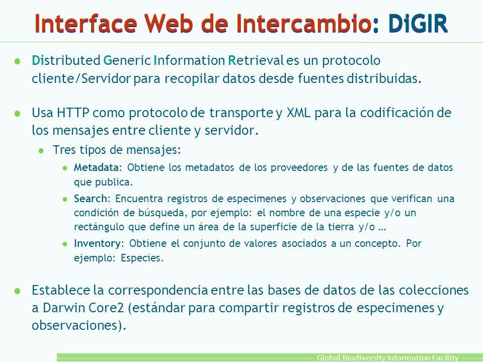 Global Biodiversity Information Facility Interface Web de Intercambio: DiGIR l Distributed Generic Information Retrieval es un protocolo cliente/Servi