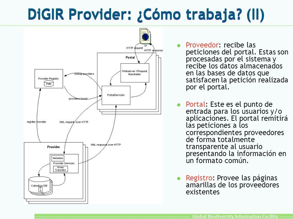 Global Biodiversity Information Facility Formato de Intercambio de Datos: Darwin Core2 l Darwin Core2 es un modelo que permite que los datos de especimenes u observaciones estén estructurados y sean compartidos, en documentos XML, a través de Internet.