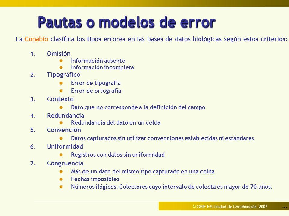 ... © GBIF.ES Unidad de Coordinación, 2007 Pautas o modelos de error La Conabio clasifica los tipos errores en las bases de datos biológicas según est