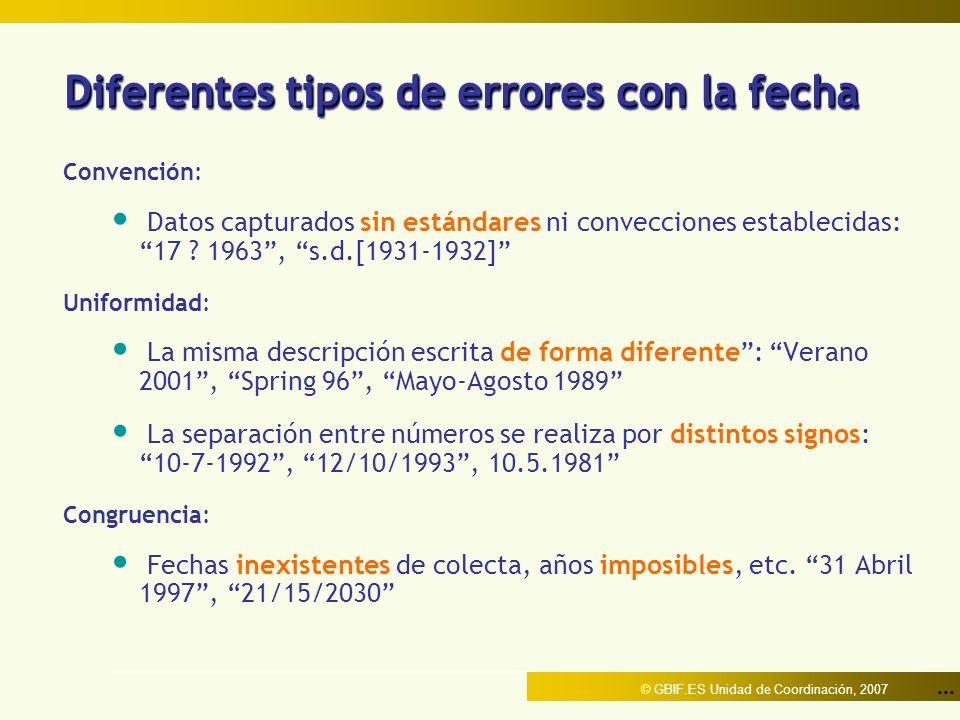 ... © GBIF.ES Unidad de Coordinación, 2007 Diferentes tipos de errores con la fecha Convención: Datos capturados sin estándares ni convecciones establ