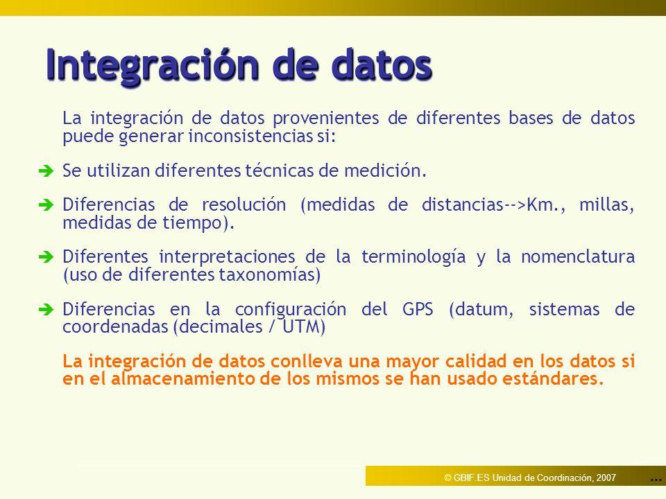 ... © GBIF.ES Unidad de Coordinación, 2007 Integración de datos La integración de datos provenientes de diferentes bases de datos puede generar incons