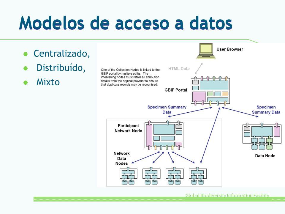 Global Biodiversity Information Facility Modelos de acceso a datos l Centralizado, l Distribuído, l Mixto