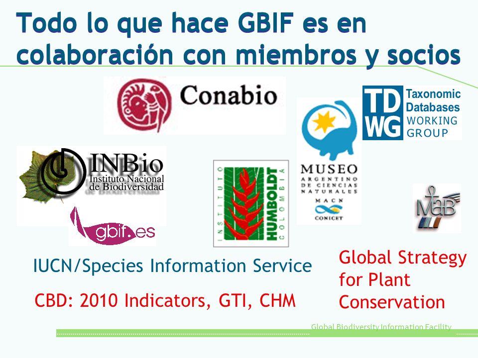 Global Biodiversity Information Facility Todo lo que hace GBIF es en colaboración con miembros y socios IUCN/Species Information Service CBD: 2010 Ind