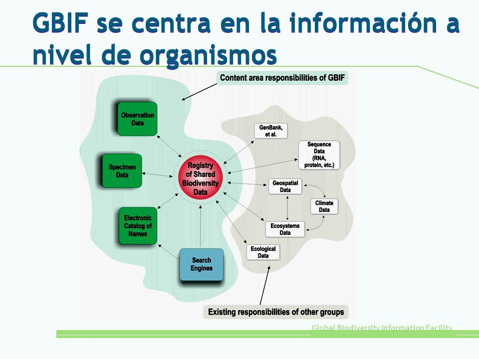 Global Biodiversity Information Facility GBIF se centra en la información a nivel de organismos