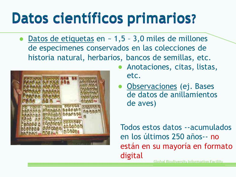Global Biodiversity Information Facility Datos científicos primarios ? l Anotaciones, citas, listas, etc. l Observaciones (ej. Bases de datos de anill