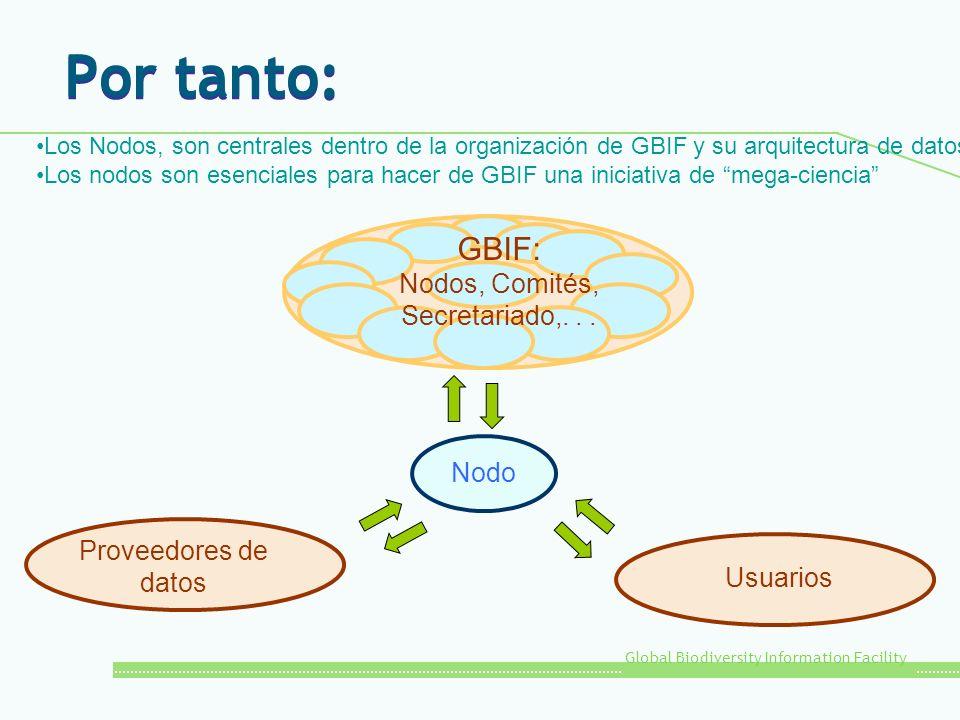 Global Biodiversity Information Facility Por tanto: Nodo Proveedores de datos Usuarios GBIF: Nodos, Comités, Secretariado,... Los Nodos, son centrales