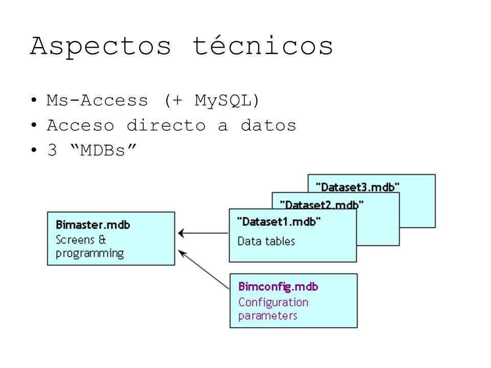 Aspectos técnicos Ms-Access (+ MySQL) Acceso directo a datos 3 MDBs
