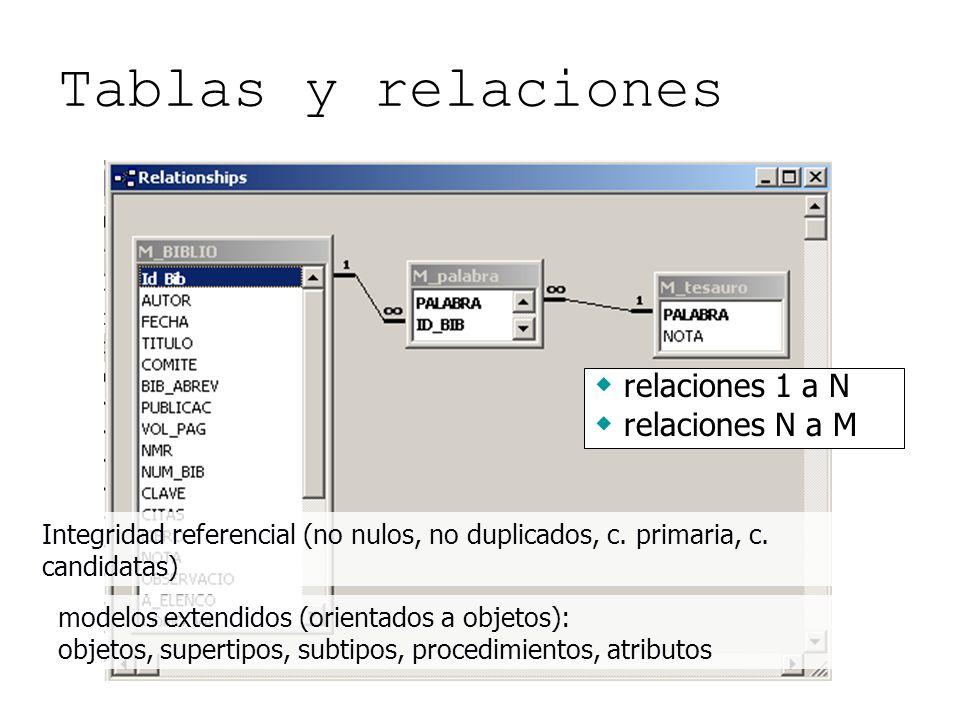 Tablas y relaciones relaciones 1 a N relaciones N a M Integridad referencial (no nulos, no duplicados, c. primaria, c. candidatas) modelos extendidos