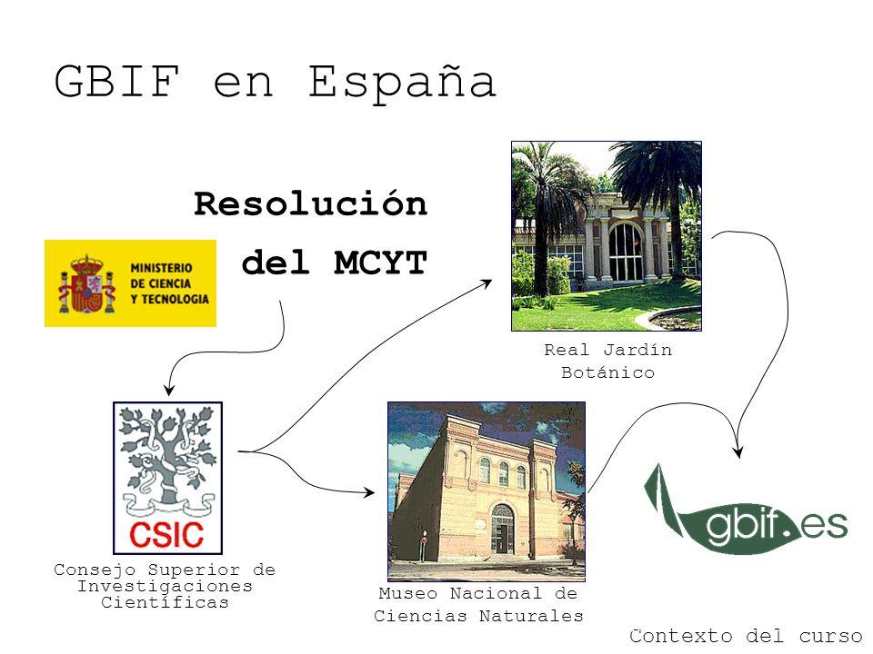 GBIF en España Contexto del curso Museo Nacional de Ciencias Naturales Real Jardín Botánico Resolución del MCYT Consejo Superior de Investigaciones Ci
