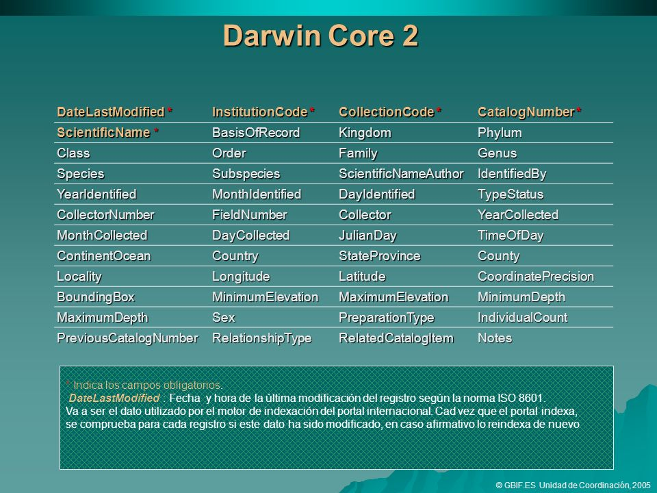 Darwin Core 2 DateLastModified * InstitutionCode * CollectionCode * CatalogNumber * ScientificName * BasisOfRecordKingdomPhylum ClassOrderFamilyGenus SpeciesSubspeciesScientificNameAuthorIdentifiedBy YearIdentifiedMonthIdentifiedDayIdentifiedTypeStatus CollectorNumberFieldNumberCollectorYearCollected MonthCollectedDayCollectedJulianDayTimeOfDay ContinentOceanCountryStateProvinceCounty LocalityLongitudeLatitudeCoordinatePrecision BoundingBoxMinimumElevationMaximumElevationMinimumDepth MaximumDepthSexPreparationTypeIndividualCount PreviousCatalogNumberRelationshipTypeRelatedCatalogItemNotes * Indica los campos obligatorios.