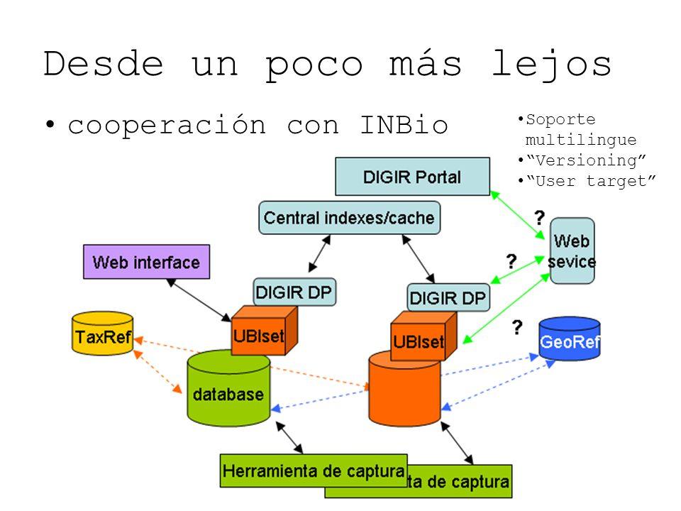 Desde un poco más lejos cooperación con INBio Soporte multilingue Versioning User target