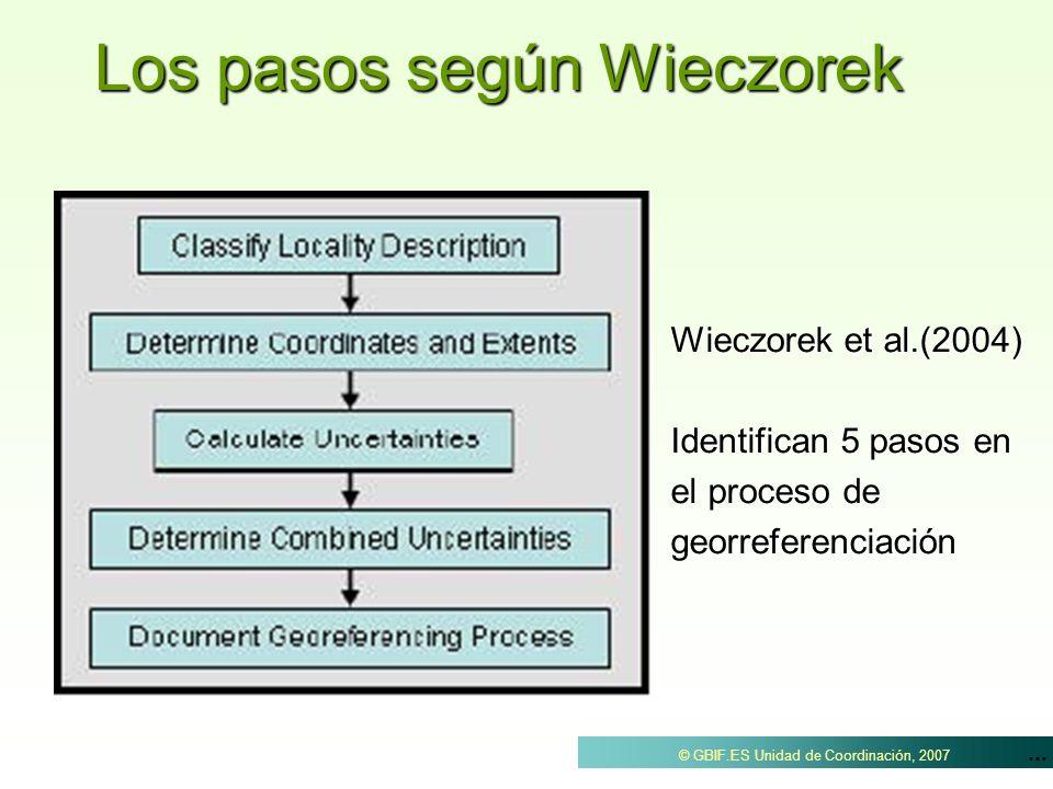 ... © GBIF.ES Unidad de Coordinación, 2007 Los pasos según Wieczorek Wieczorek et al.(2004) Identifican 5 pasos en el proceso de georreferenciación