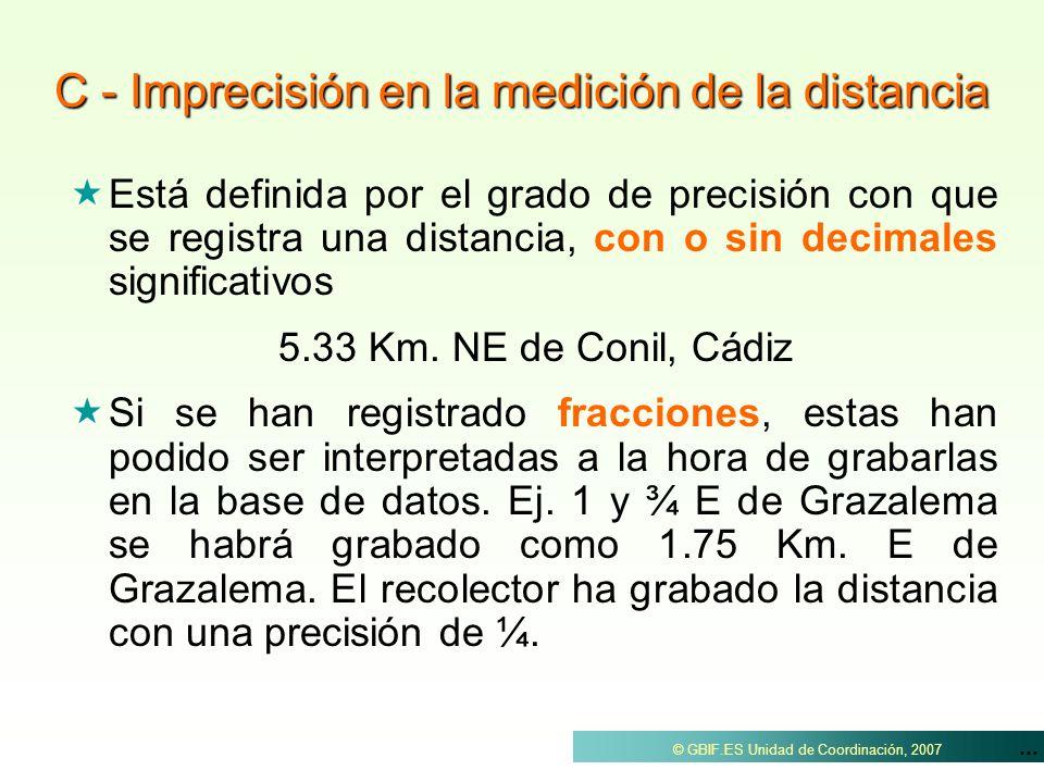 ... © GBIF.ES Unidad de Coordinación, 2007 Está definida por el grado de precisión con que se registra una distancia, con o sin decimales significativ