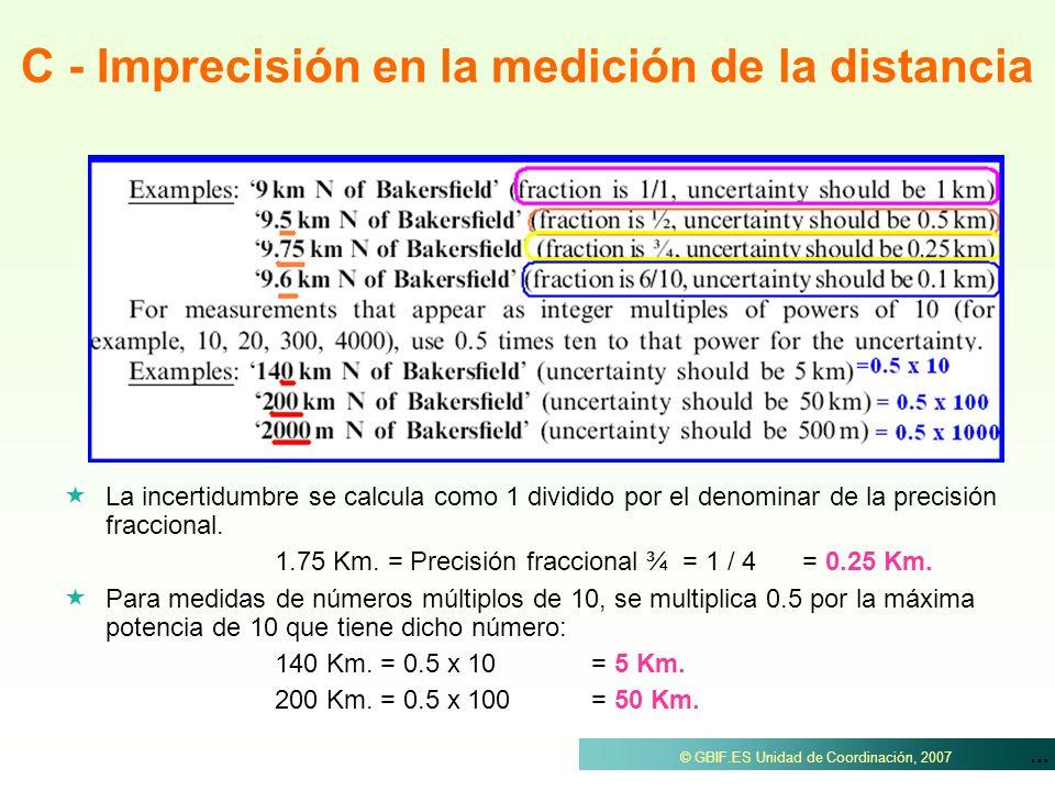 ... © GBIF.ES Unidad de Coordinación, 2007 La incertidumbre se calcula como 1 dividido por el denominar de la precisión fraccional. 1.75 Km. = Precisi