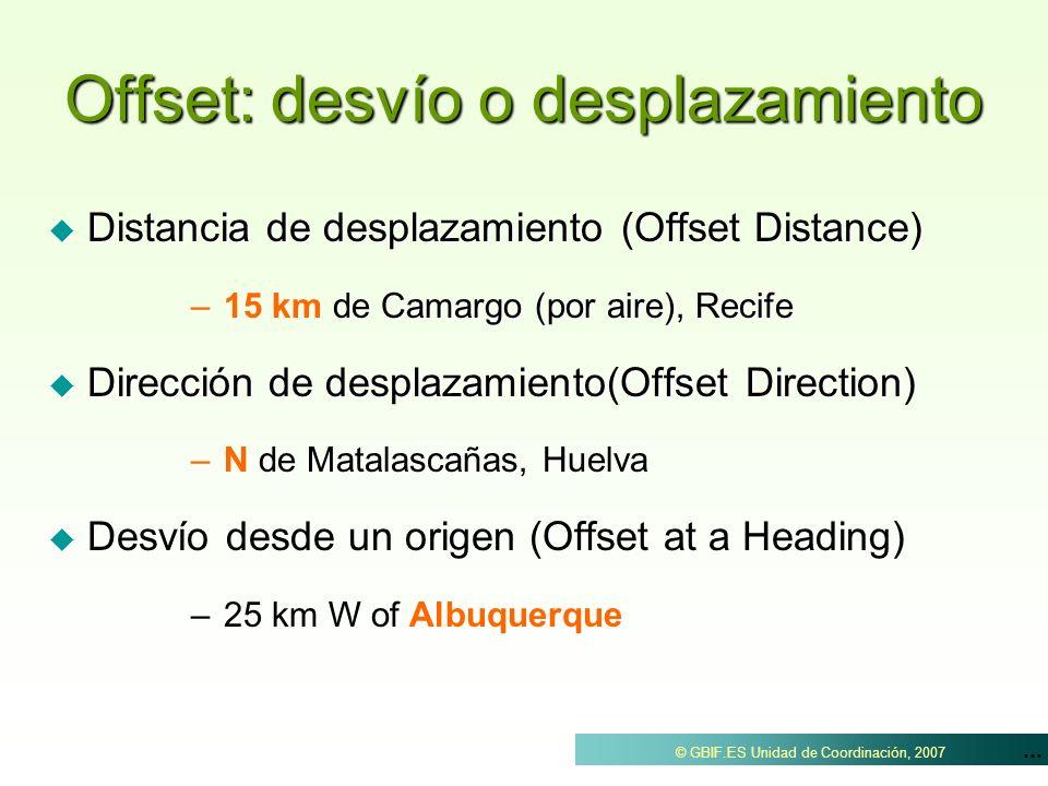 ... © GBIF.ES Unidad de Coordinación, 2007 Offset: desvío o desplazamiento Distancia de desplazamiento (Offset Distance) Distancia de desplazamiento (