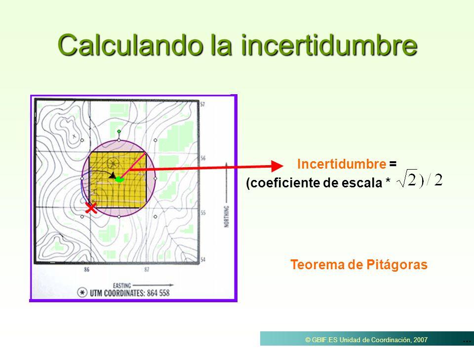 ... © GBIF.ES Unidad de Coordinación, 2007 Calculando la incertidumbre = Incertidumbre = (coeficiente de escala * Teorema de Pitágoras