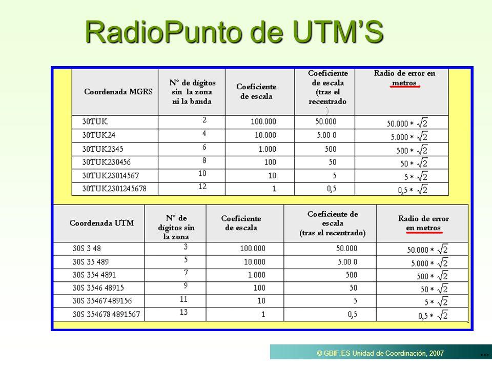 ... © GBIF.ES Unidad de Coordinación, 2007 RadioPunto de UTMS