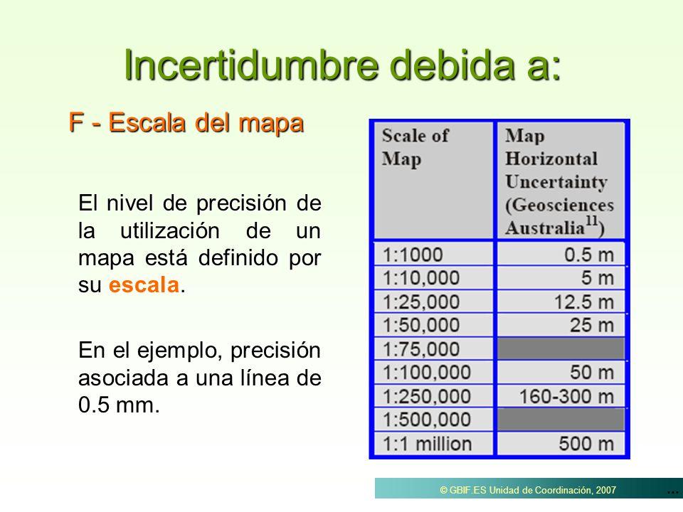 ... © GBIF.ES Unidad de Coordinación, 2007 Incertidumbre debida a: El nivel de precisión de la utilización de un mapa está definido por su. El nivel d