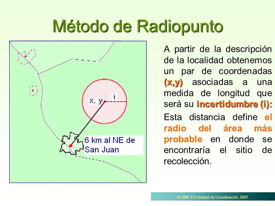 ... © GBIF.ES Unidad de Coordinación, 2007 Método de Radiopunto A partir de la descripción de la localidad obtenemos un par de coordenadas (x,y) asoci