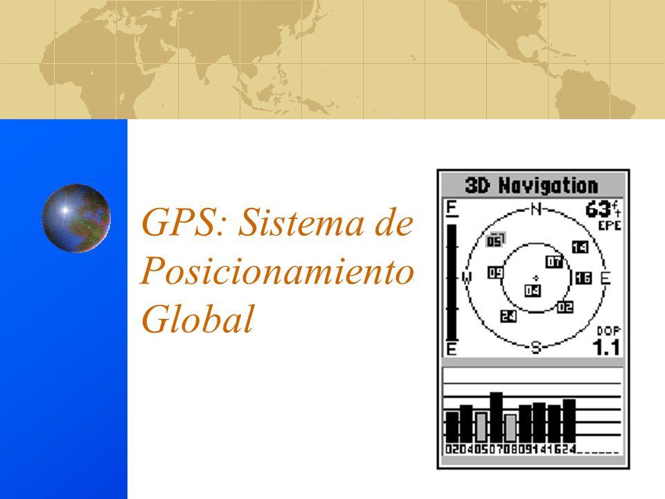 GPS: Sistema de Posicionamiento Global.
