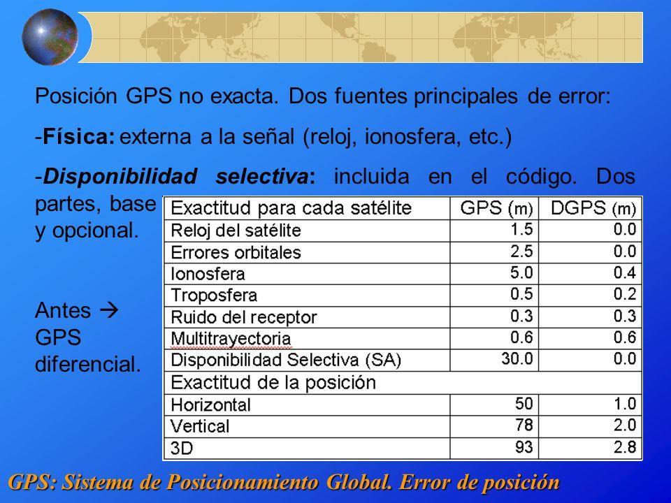 GPS: Sistema de Posicionamiento Global. Error de posición Posición GPS no exacta. Dos fuentes principales de error: -Física: externa a la señal (reloj