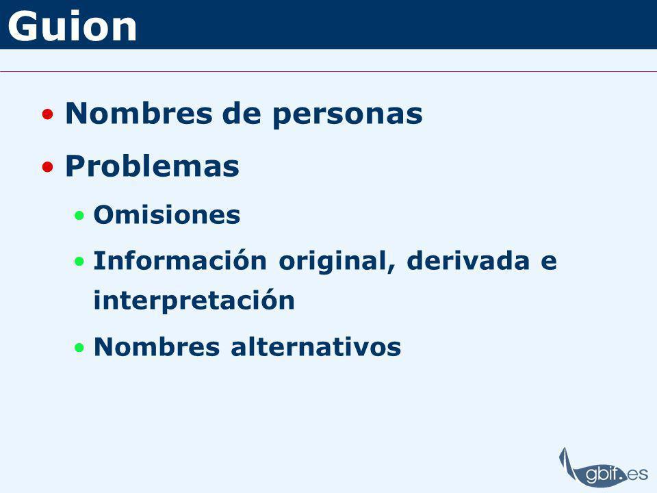 Guion Nombres de personas Problemas Omisiones Información original, derivada e interpretación Nombres alternativos