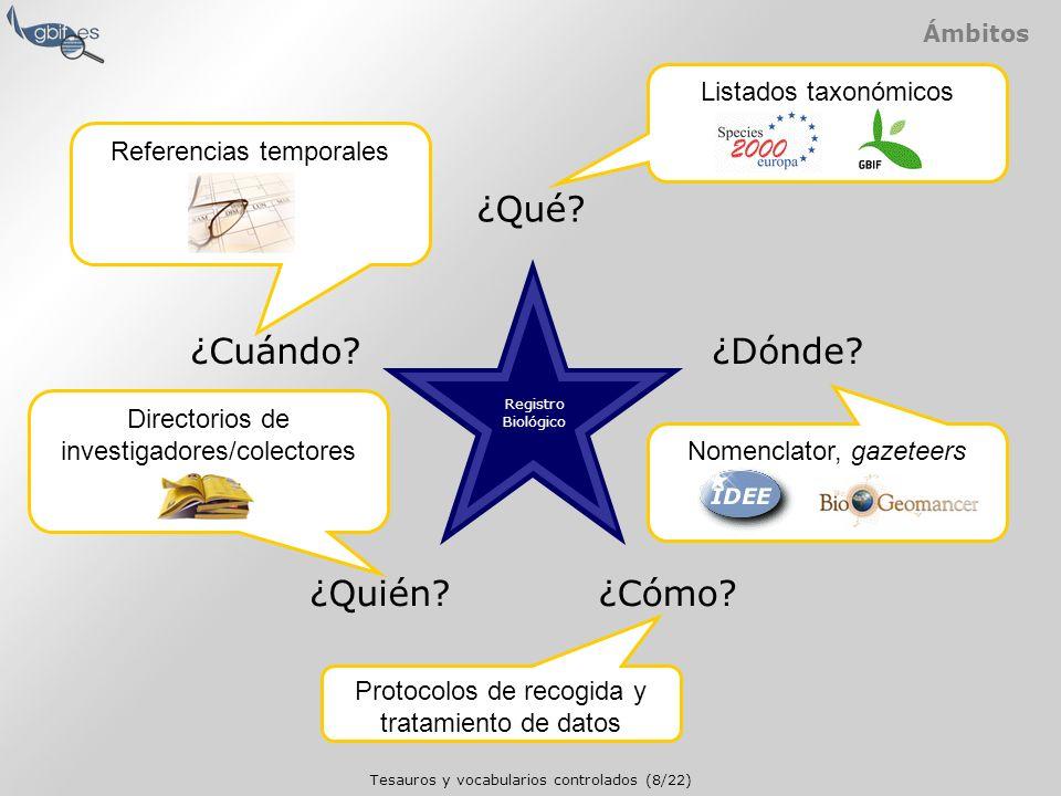 Tesauros y vocabularios controlados (8/22) Ámbitos ¿Qué.