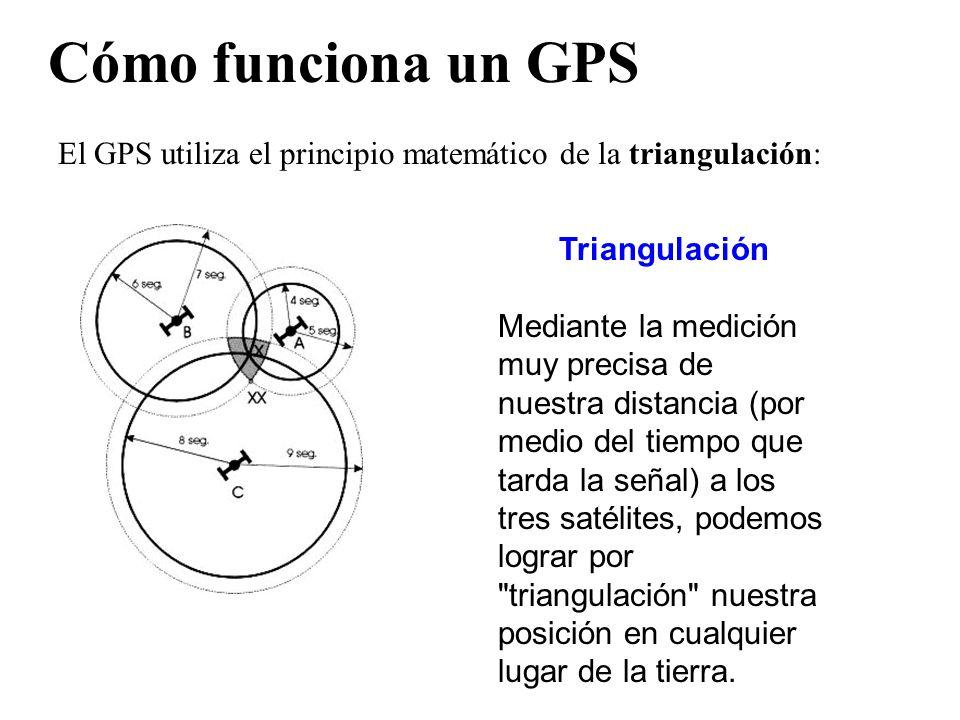 Cómo funciona un GPS El GPS utiliza el principio matemático de la triangulación: Triangulación Mediante la medición muy precisa de nuestra distancia (