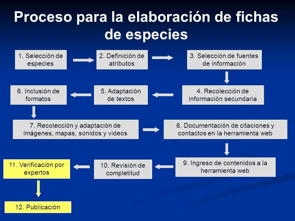1. Selección de especies 2. Definición de atributos 3. Selección de fuentes de información 4. Recolección de información secundaria 5. Adaptación de t