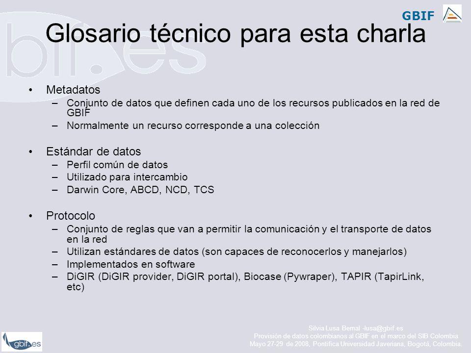GBIF Problemas técnicosTodo CorrectoSugerencias calidad de datos Transferencia Subida por SFTP de la Base de datos.