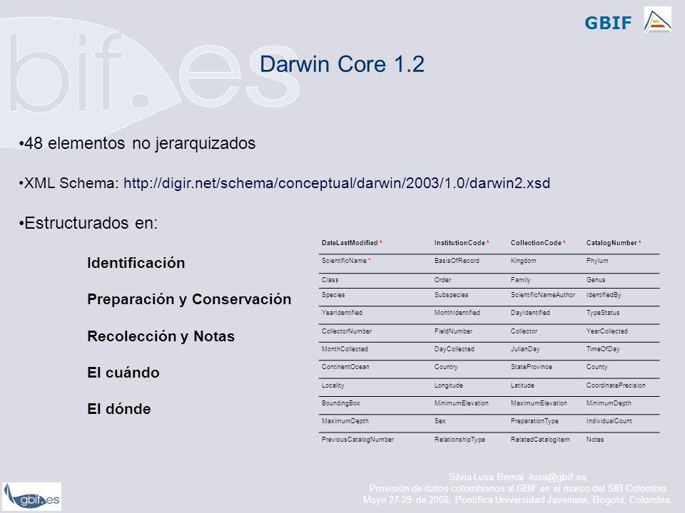 GBIF Formado por un núcleo central de elementos y una serie de extensiones con información adicional (de una disciplina concreto, info extra) Core: (46 elementos) http://rs.tdwg.org/dwc/tdwg_dw_core.xsd http://rs.tdwg.org/dwc/tdwg_dw_core.xsd Elementos a nivel de registro Elementos taxonómicos Elementos de Identificación Elementos referentes a la localidad y localización Elementos referentes al evento de recolección Elementos biológicos Elementos de referencia: ImageURL, RelatedInformation Extension Curacional: http://rs.tdwg.org/dwc/tdwg_dw_curatorial.xsd http://rs.tdwg.org/dwc/tdwg_dw_curatorial.xsd Extensión Geoespacial: http://rs.tdwg.org/dwc/tdwg_dw_geospatial.xsd http://rs.tdwg.org/dwc/tdwg_dw_geospatial.xsd Extensión Paleontológica Extensión para interacciones entre organismos Extensión microbiológica Extensión Observacional /Monitorazación Darwin Core 1.4 Silvia Lusa Bernal -lusa@gbif.es Provisión de datos colombianos al GBIF en el marco del SIB Colombia Mayo 27-29 de 2008, Pontifica Universidad Javeriana, Bogotá, Colombia.