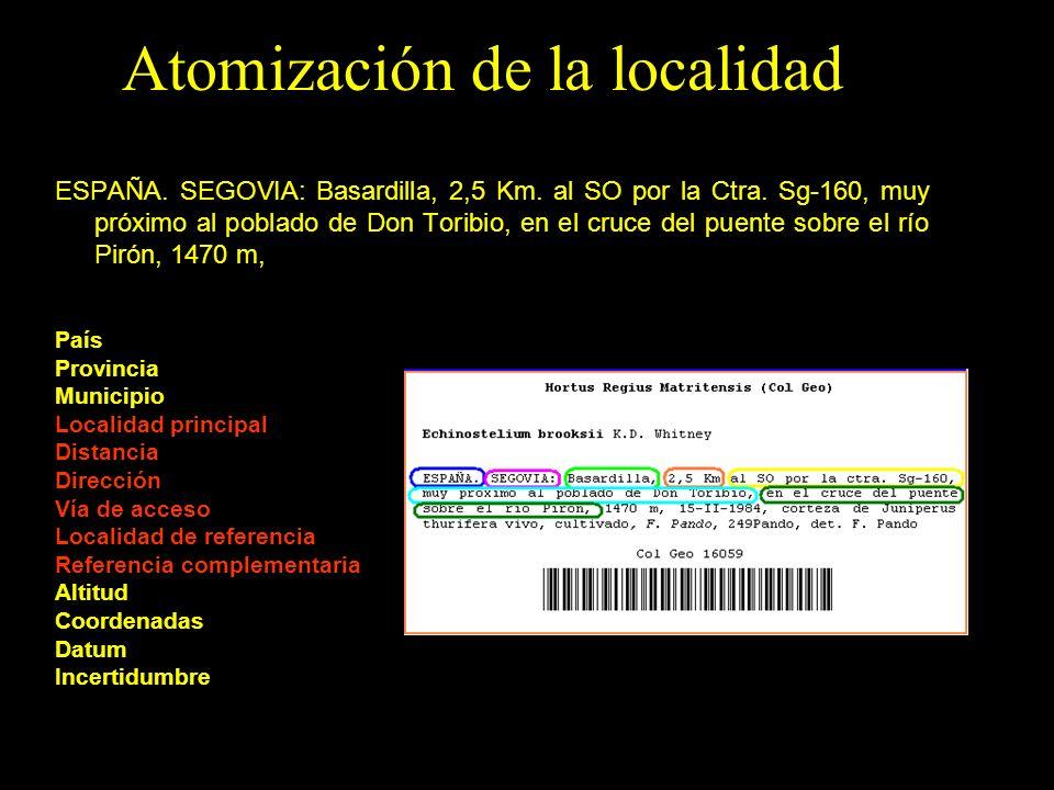 Atomización de la localidad Un posible estándar podría ser: ESPAÑA. SEGOVIA: Basardilla, 2,5 Km. al SO por la Ctra. Sg-160, muy próximo al poblado de