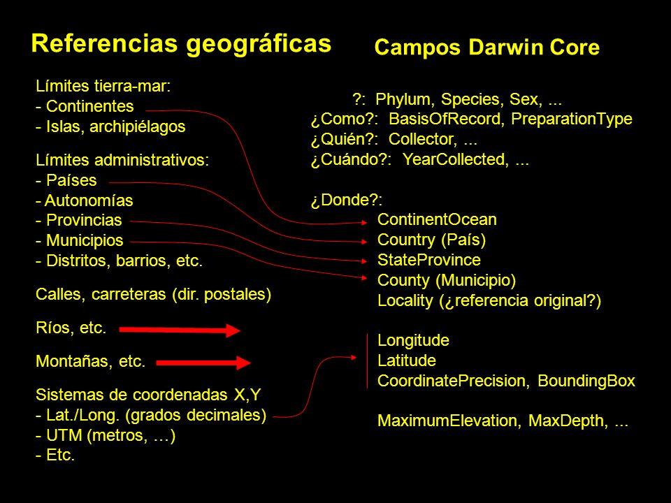 Límites tierra-mar: - Continentes - Islas, archipiélagos Límites administrativos: - Países - Autonomías - Provincias - Municipios - Distritos, barrios