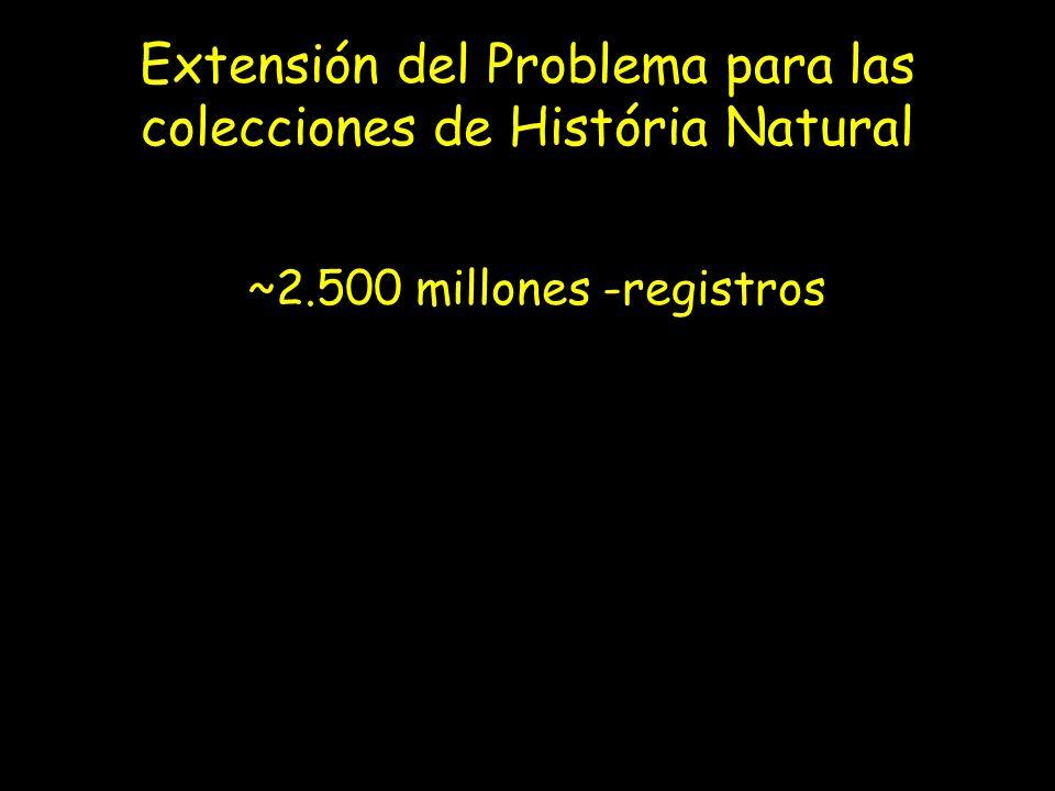 ~2.500 millones -registros