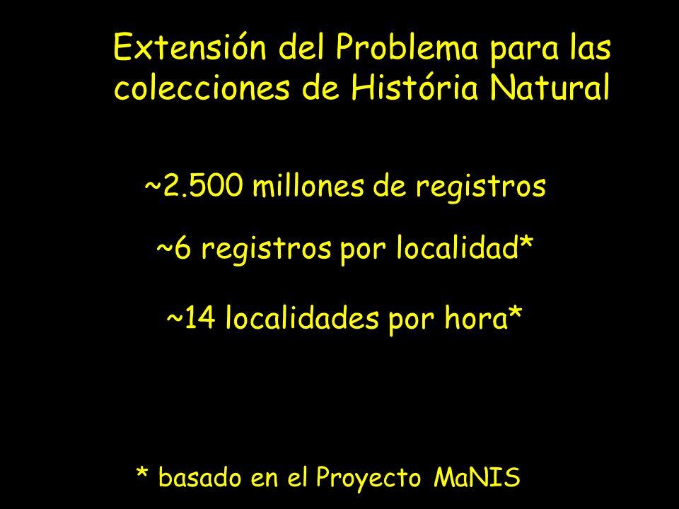 Extensión del Problema para las colecciones de História Natural ~2.500 millones de registros ~6 registros por localidad* ~14 localidades por hora* * b