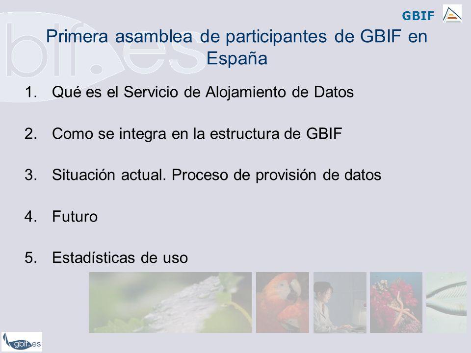 GBIF 1.Qué es el Servicio de Alojamiento de Datos 2.Como se integra en la estructura de GBIF 3.Situación actual.
