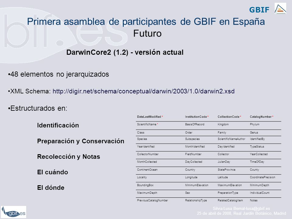 GBIF DarwinCore2 (1.2) - versión actual 48 elementos no jerarquizados XML Schema:   Estructurados en: Identificación Preparación y Conservación Recolección y Notas El cuándo El dónde Primera asamblea de participantes de GBIF en España Futuro DateLastModified *InstitutionCode *CollectionCode *CatalogNumber * ScientificName *BasisOfRecordKingdomPhylum ClassOrderFamilyGenus SpeciesSubspeciesScientificNameAuthorIdentifiedBy YearIdentifiedMonthIdentifiedDayIdentifiedTypeStatus CollectorNumberFieldNumberCollectorYearCollected MonthCollectedDayCollectedJulianDayTimeOfDay ContinentOceanCountryStateProvinceCounty LocalityLongitudeLatitudeCoordinatePrecision BoundingBoxMinimumElevationMaximumElevationMinimumDepth MaximumDepthSexPreparationTypeIndividualCount PreviousCatalogNumberRelationshipTypeRelatedCatalogItemNotes Silvia Lusa 25 de abril de 2008, Real Jardín Botánico, Madrid