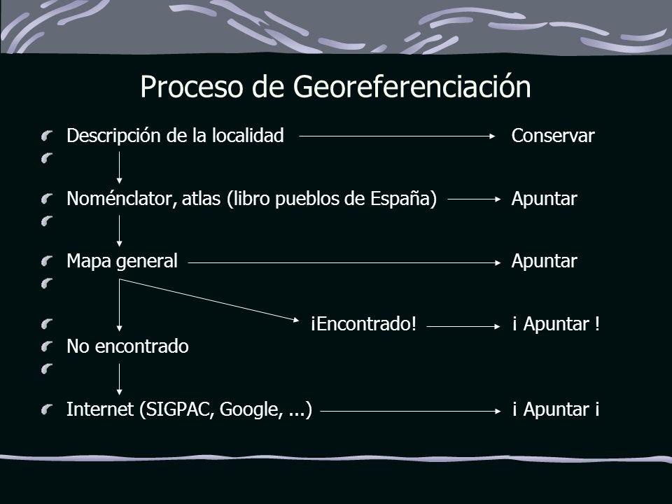 Descripción de la localidadConservar Noménclator, atlas (libro pueblos de España)Apuntar Mapa generalApuntar ¡Encontrado!¡ Apuntar .