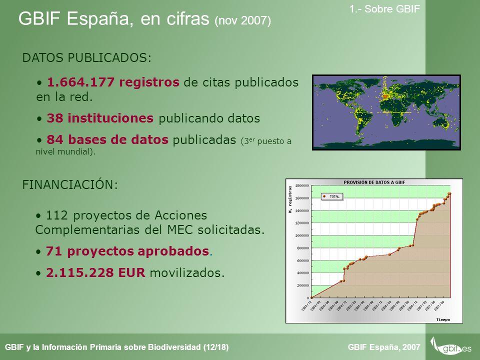 Taller de Herbar GBIF España, 2007GBIF y la Información Primaria sobre Biodiversidad (12/18) 1.- Sobre GBIF GBIF España, en cifras (nov 2007) 1.664.177 registros de citas publicados en la red.