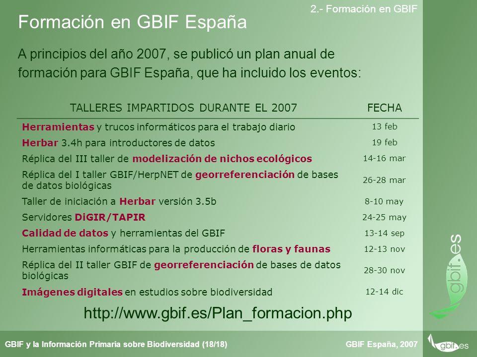 Taller de Herbar GBIF España, 2007GBIF y la Información Primaria sobre Biodiversidad (18/18) 2.- Formación en GBIF A principios del año 2007, se publicó un plan anual de formación para GBIF España, que ha incluido los eventos: Formación en GBIF España http://www.gbif.es/Plan_formacion.php TALLERES IMPARTIDOS DURANTE EL 2007FECHA Herramientas y trucos informáticos para el trabajo diario 13 feb Herbar 3.4h para introductores de datos 19 feb Réplica del III taller de modelización de nichos ecológicos 14-16 mar Réplica del I taller GBIF/HerpNET de georreferenciación de bases de datos biológicas 26-28 mar Taller de iniciación a Herbar versión 3.5b 8-10 may Servidores DiGIR/TAPIR 24-25 may Calidad de datos y herramientas del GBIF 13-14 sep Herramientas informáticas para la producción de floras y faunas 12-13 nov Réplica del II taller GBIF de georreferenciación de bases de datos biológicas 28-30 nov Imágenes digitales en estudios sobre biodiversidad 12-14 dic