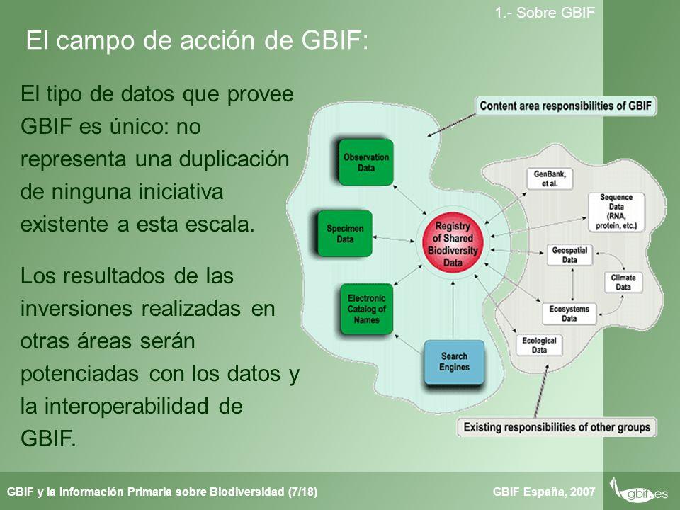 Taller de Herbar GBIF España, 2007GBIF y la Información Primaria sobre Biodiversidad (7/18) 1.- Sobre GBIF El campo de acción de GBIF: El tipo de datos que provee GBIF es único: no representa una duplicación de ninguna iniciativa existente a esta escala.