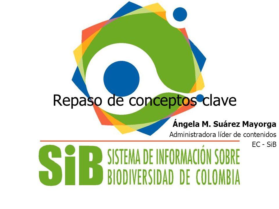 Repaso de conceptos clave Ángela M. Suárez Mayorga Administradora líder de contenidos EC - SiB