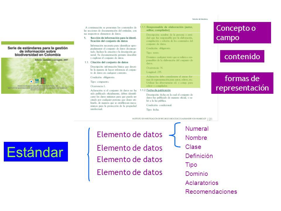 Estándar Elemento de datos Concepto o campo contenido formas de representación Numeral Nombre Clase Definición Tipo Dominio Aclaratorios Recomendacion