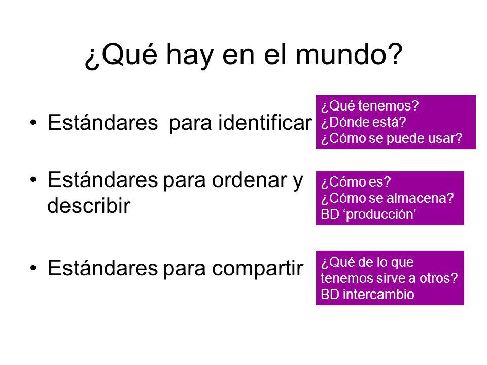 ¿Qué hay en el mundo? Estándares para identificar Estándares para ordenar y describir Estándares para compartir ¿Qué tenemos? ¿Dónde está? ¿Cómo se pu