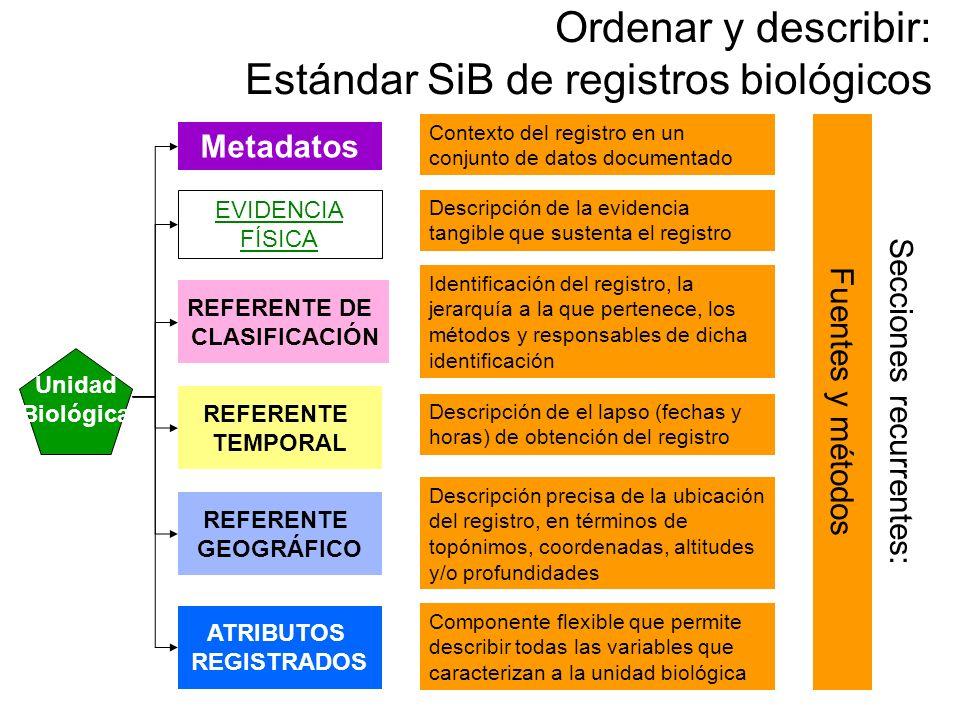 Ordenar y describir: Estándar SiB de registros biológicos Contexto del registro en un conjunto de datos documentado Descripción de la evidencia tangib