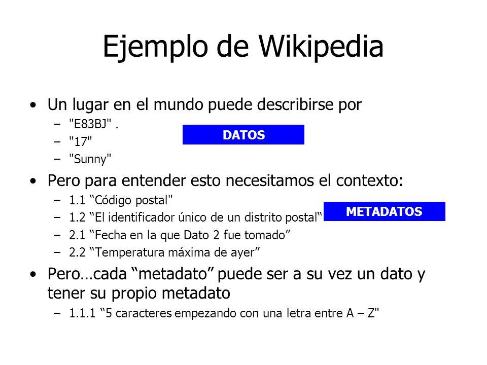 Ejemplo de Wikipedia Un lugar en el mundo puede describirse por –